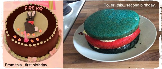 cakesbirthday