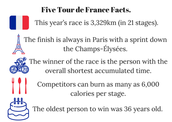 tourfacts